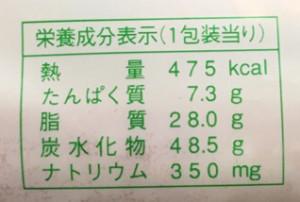 驚異の475kcal