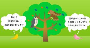 ホームページのコンテンツボリュームを木に例える その2